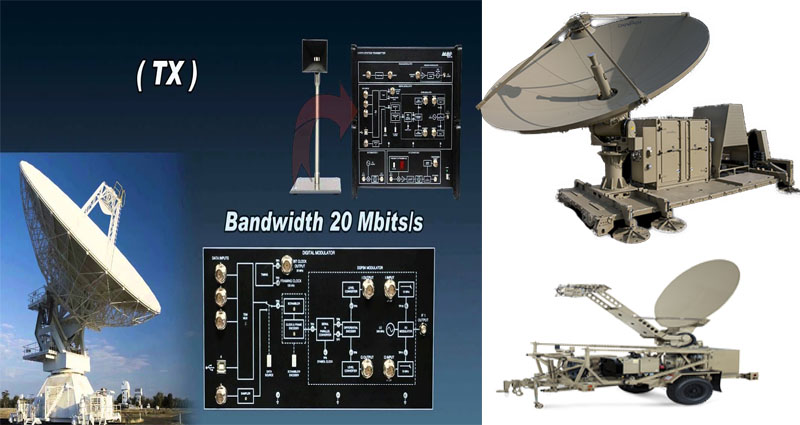 Satellite Communication Overview of the Technologies & the Antenna System